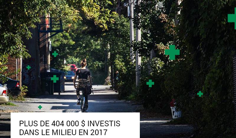 plus de 404000 $ investis dans le milieu en 2017